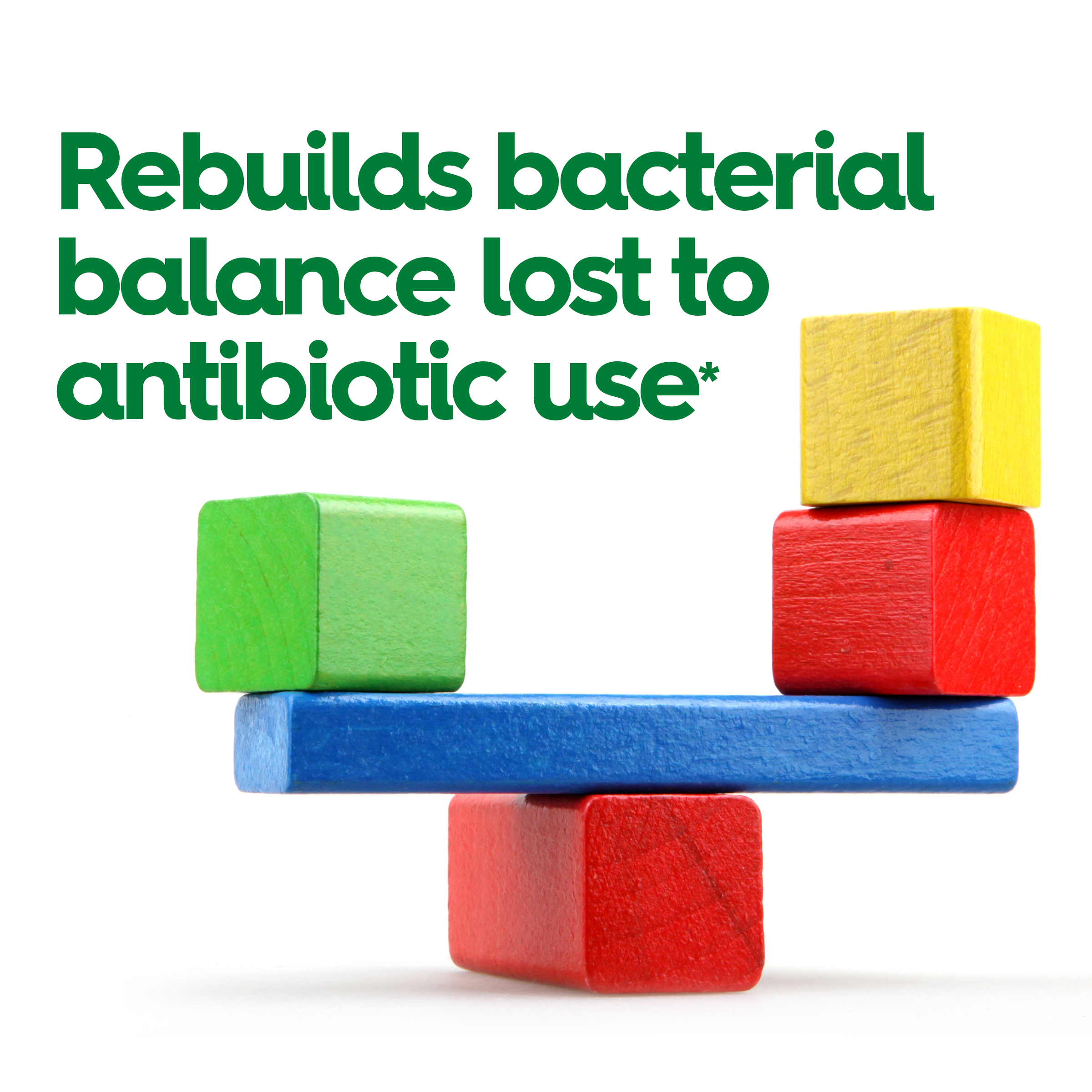 Rebuilds bacterial balance lost to antibiotic use*