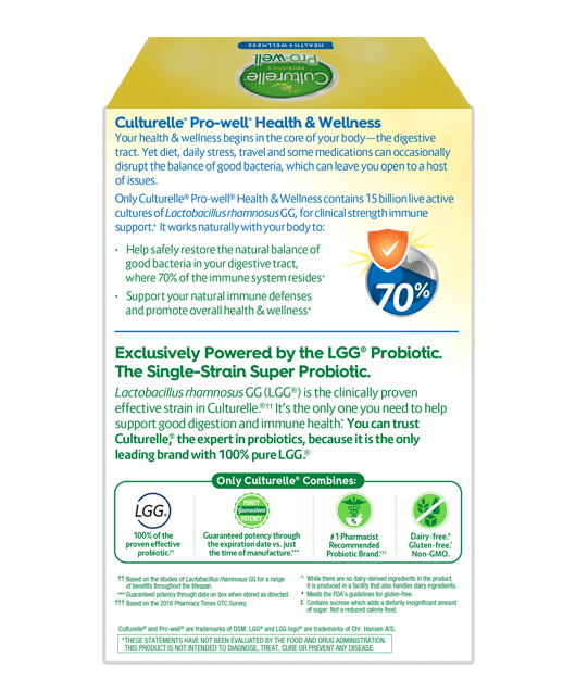 Back of Culturelle-Pro-Well Health and Wellness Box