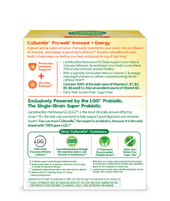 Back of Culturelle® Pro-Well Immune + Energy Box