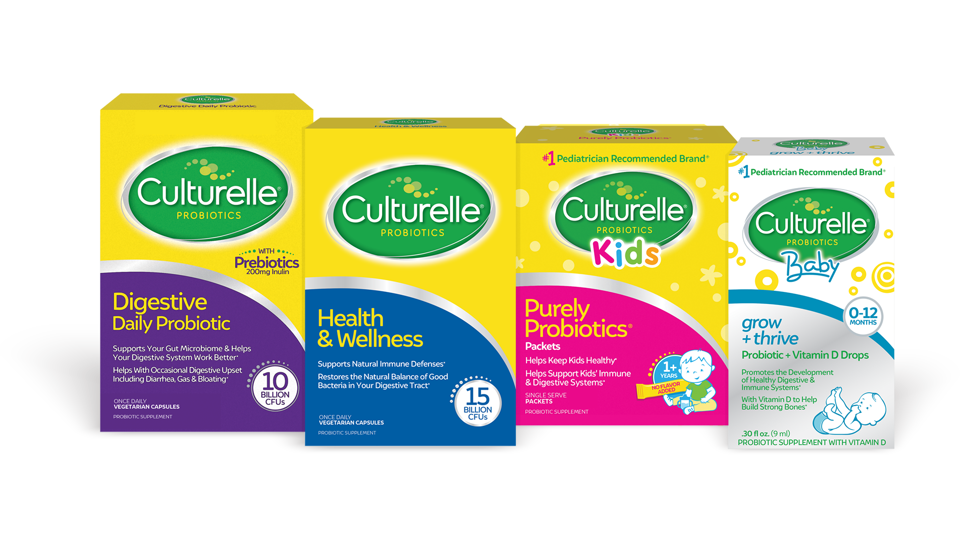 Culturelle Probiotic Products