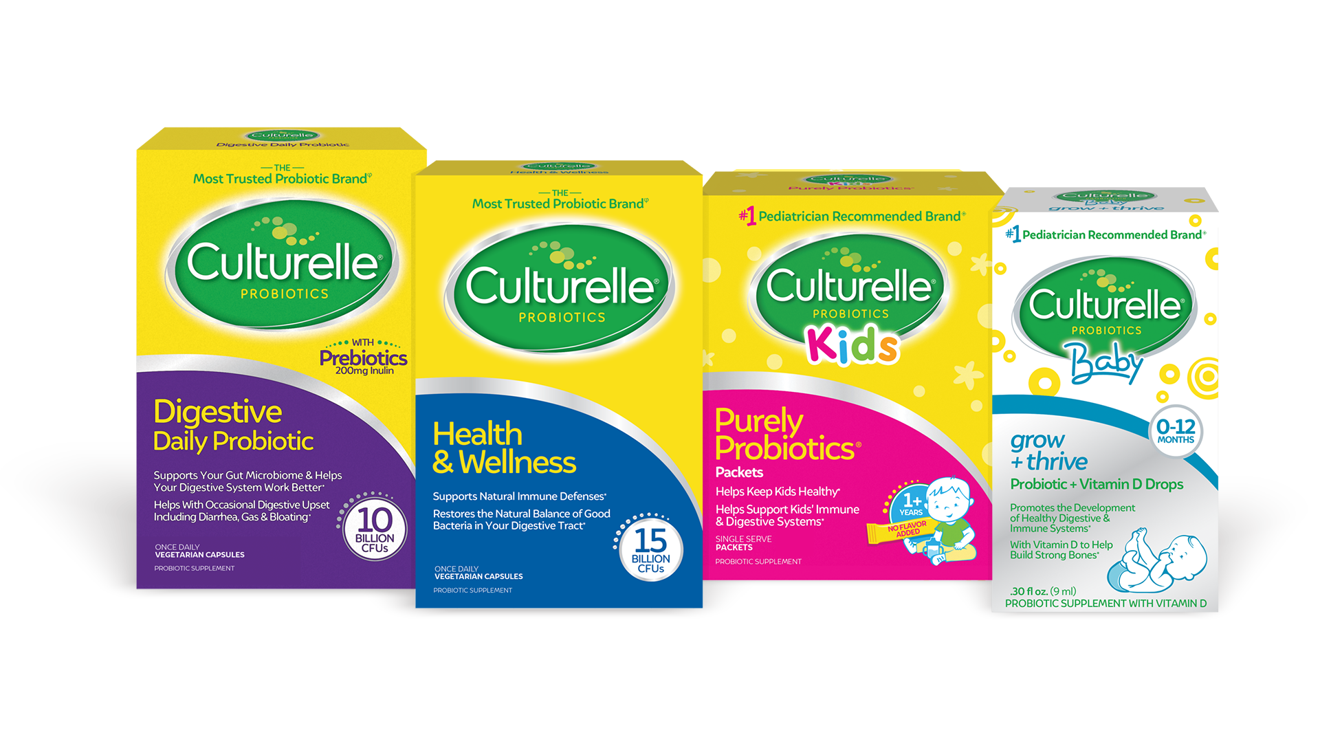 Best Probiotics To Buy Coupons For Culturelle Probiotics